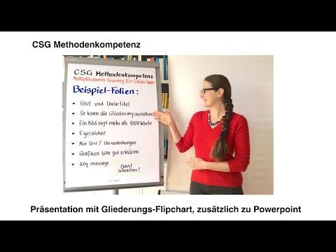 Präsentation mit extra Gliederungs-Flipchart