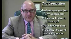 Driving Without Liability Insurance in New Jersey - Virtual Consultation