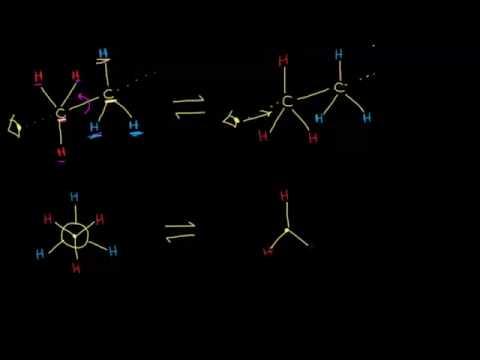 Конформации этана и пропана