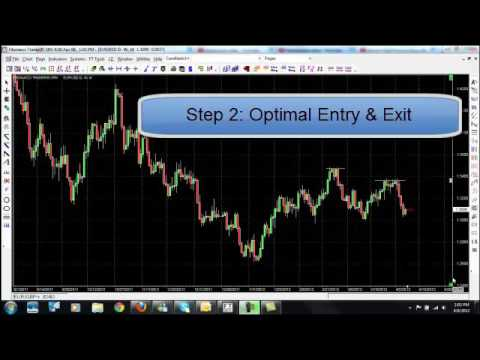 Forex training videos youtube