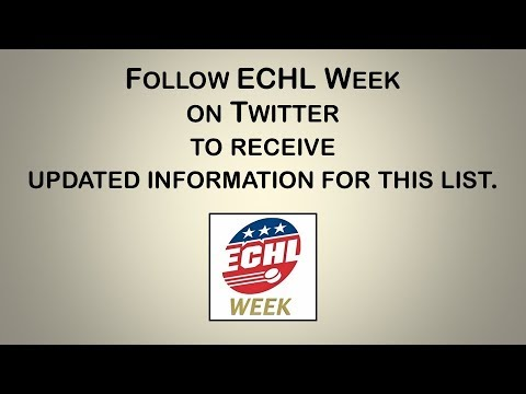 NHL and AHL Affiliations for ECHL teams - 2018-19