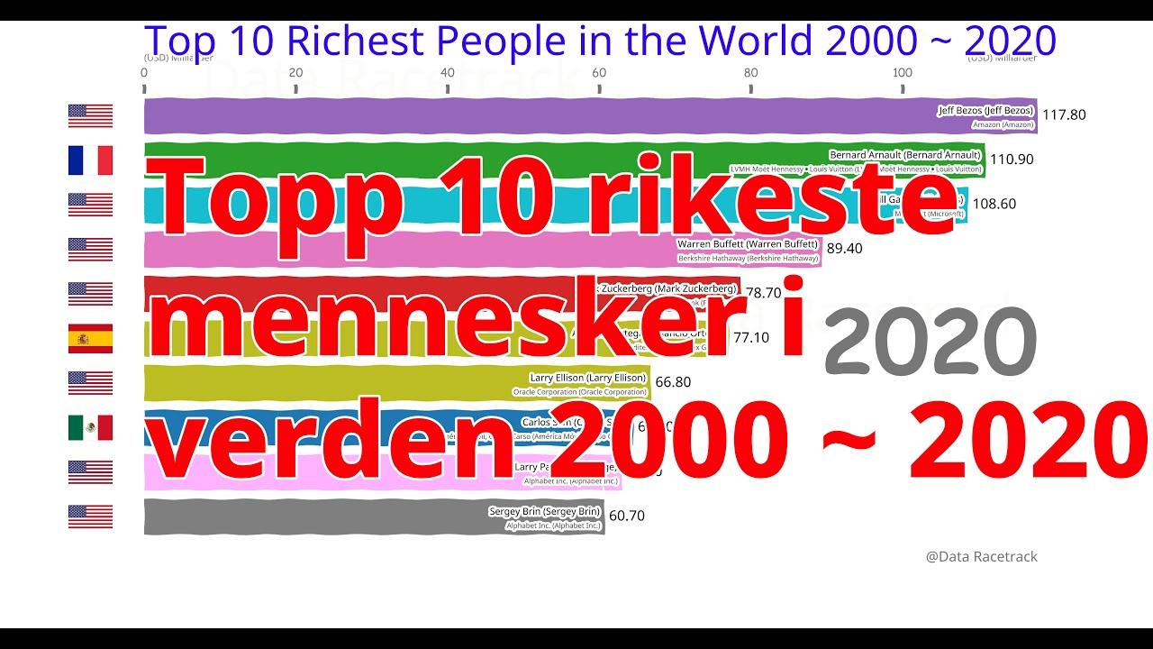 Topp 10 rikeste mennesker i verden 2000 ~ 2020
