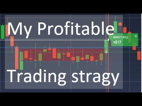 profitable-binary-trading-strategy-|-i-hate-indicator-|-iq-options