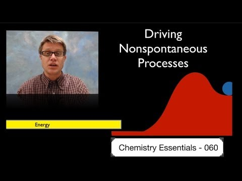 Driving Nonspontaneous Processes