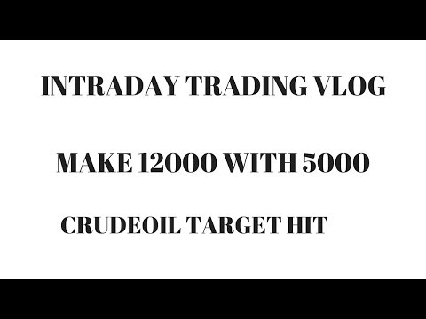 Intraday Trading Vlog - Mcx Crude Oil Traget Hit, Full Week Traget Hit