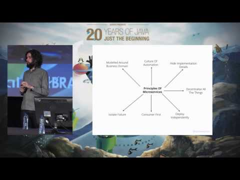 Principles Of Microservices By Sam Newman