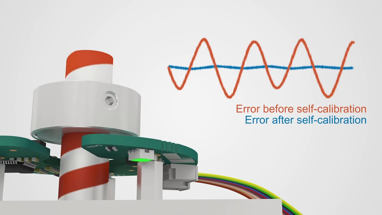Orbis™ true absolute rotary encoder - www rls si