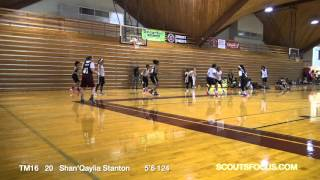 Greensboro Girls Sping 16 Top Plays