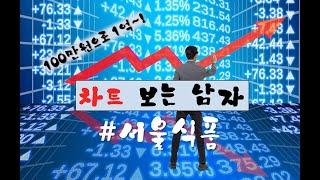100만원으로1억! [구독자요청종목]_서울식품