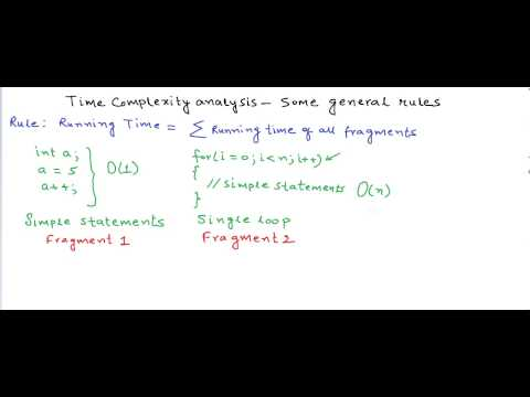 Time complexity analysis - some general rules