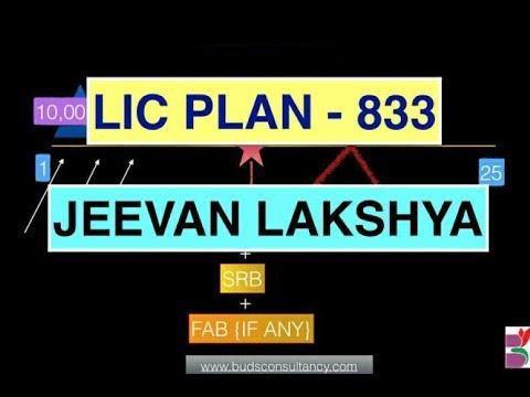 LIC PLAN  833 JEEVAN LAKSHYA