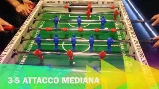 Gambar cover Tiri tecnici FICB calcio balilla, tavolo CR FACTORY
