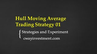 Hull Moving Average Trading Strategy 01