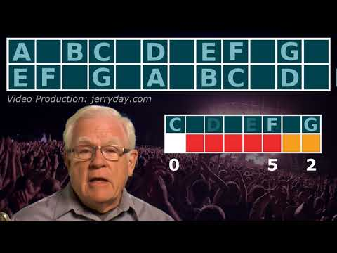 Easy Music Transposing Chart and Tutorial