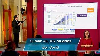 Los decesos relacionados al coronavirus es el país suman 48, 012