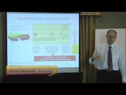 2. Plant and Equipment Reliability - what is your real chance of future success?