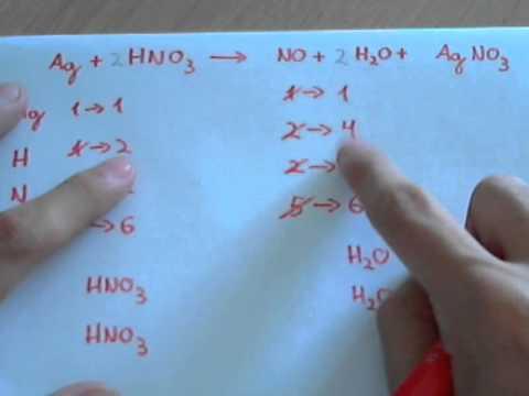 ⚗️ECUACIONES QUÍMICAS💥, Reactivos y productos, Coeficientes y subíndices from YouTube · Duration:  6 minutes 42 seconds