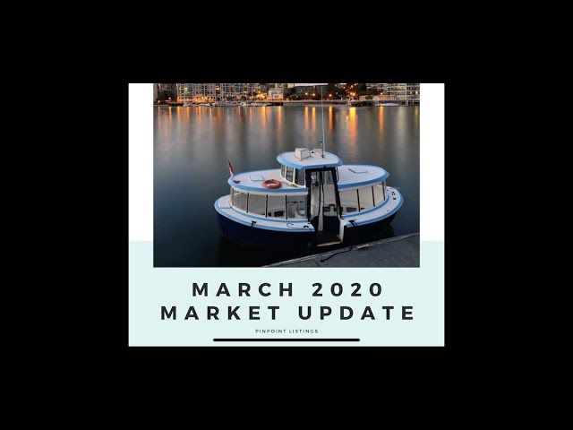 March 2020 Greater Vancouver Market Update