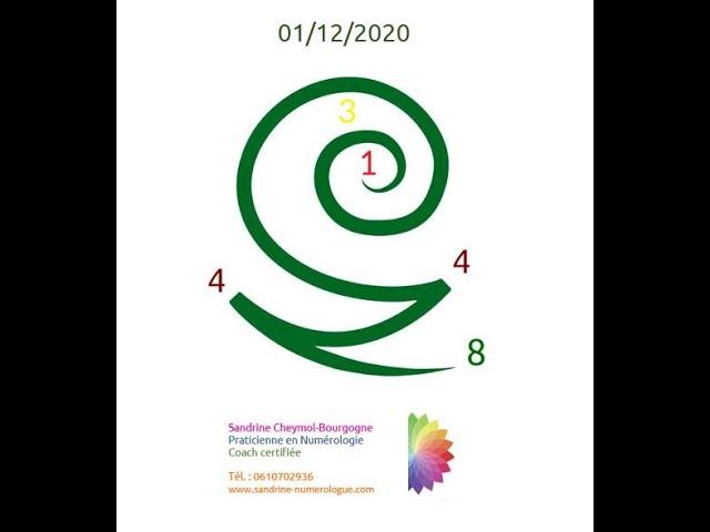 Les énergies du 01/12/2020 en numérologie