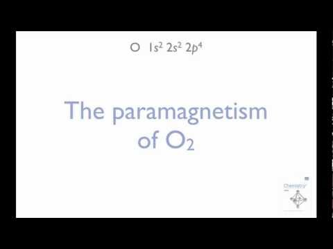 Constructing the O2 molecular orbital energy level diagram