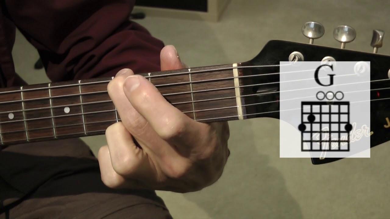 Ennio Morricone The Ecstasy Of Gold Guitar Lesson Youtube