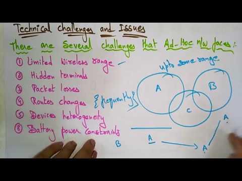 Applications Of Adhoc   Adhoc Networks   Lec-3   Bhanu Priya