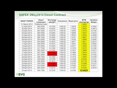 Hedging your diesel price fluctuations on the JSE