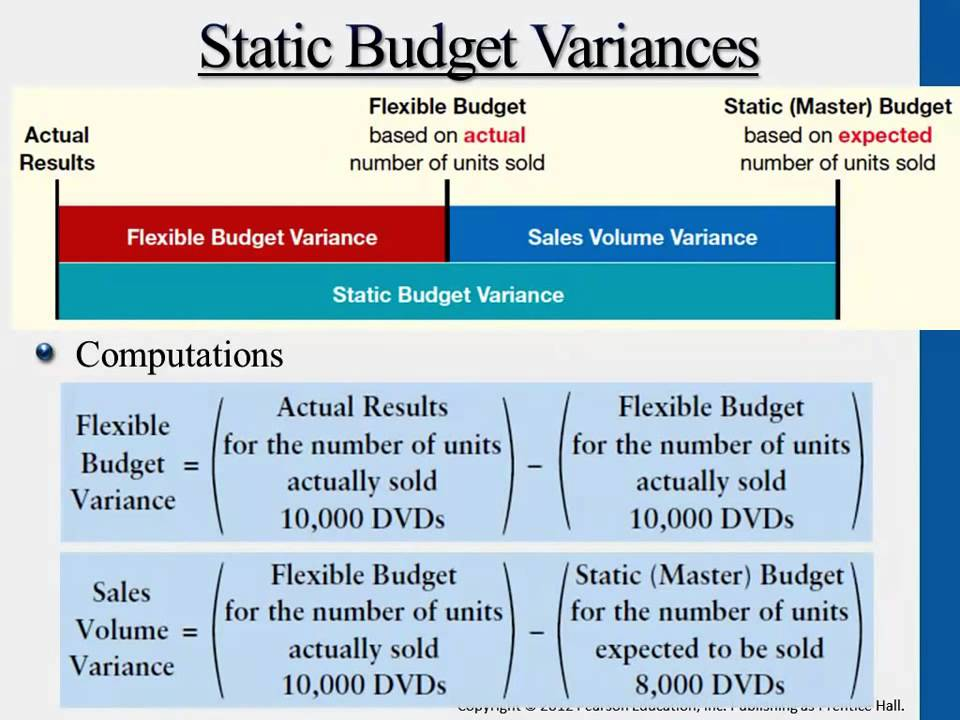 what is a static budget A static budget is a type of budget that incorporates anticipated values about inputs and outputs before the period begins a static budget is a type of budget that incorporates.