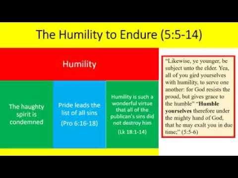 Humility To Endure- Lim Cher Yam
