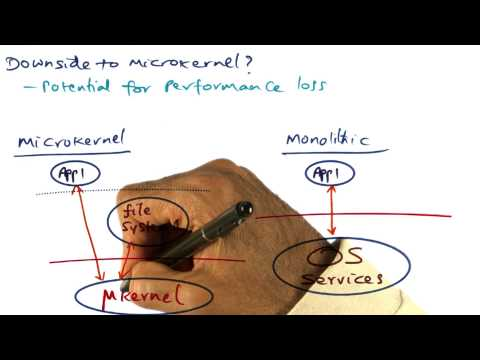 Downside to Microkernel - Georgia Tech - Advanced Operating Systems