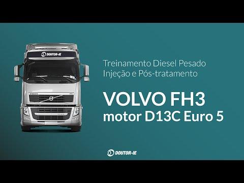EAD Volvo FH3