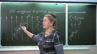 ЭДС индукции в проводе,движущегося в магнитном поле
