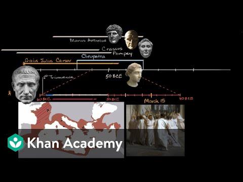 Rise of Julius Caesar | World History | Khan Academy
