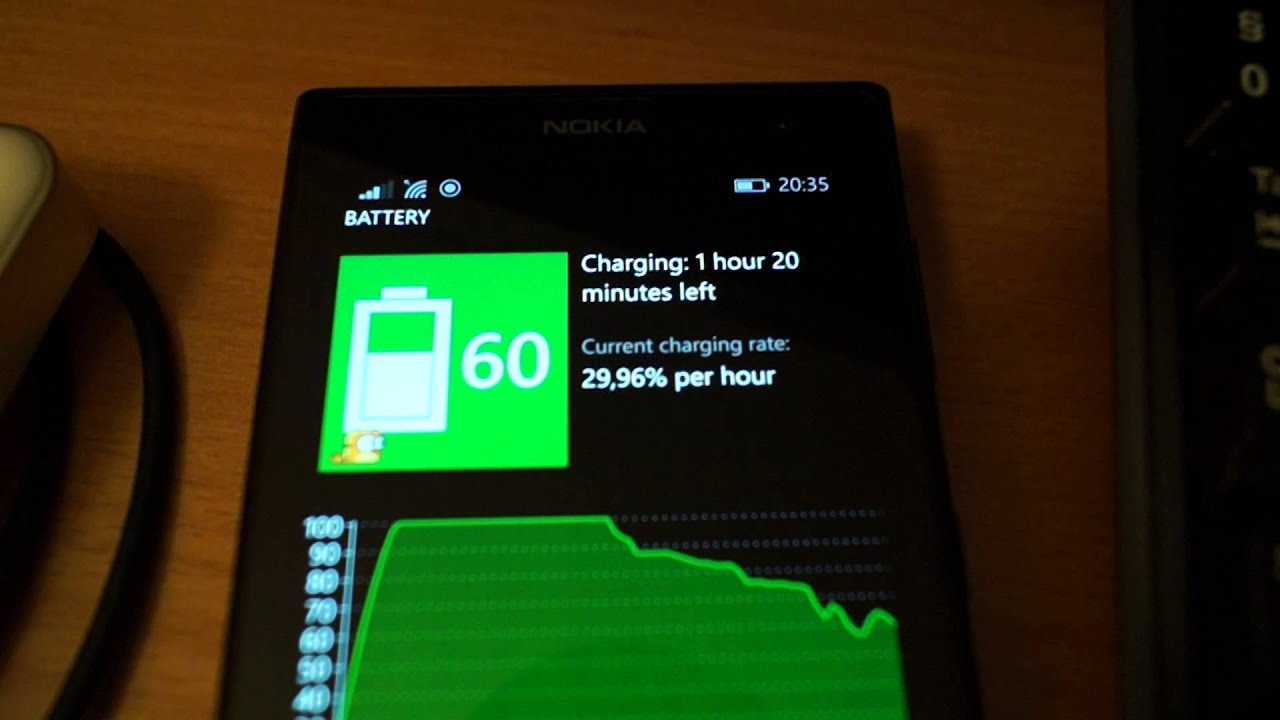 Image result for nokia charging RATE