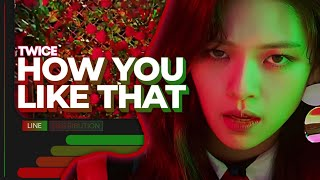 How Would TWICE Sing How You Like That (BLACKPINK) | Line Distribution (Color Coded)