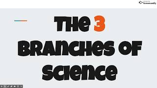 Video Recap: 3 Branches of Science