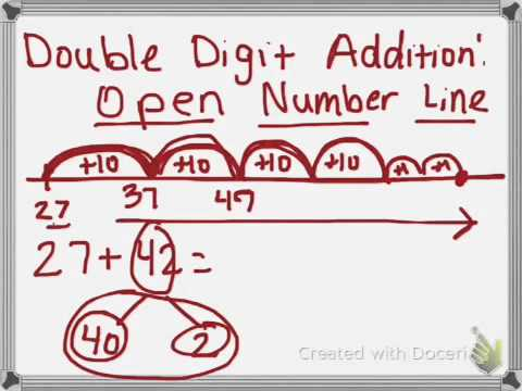 Double digit addition with open number line