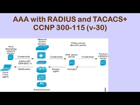 AAA with RADIUS, TACACS+  CCNP 300-115 (v-30)