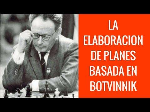 La elaboración de planes según Botvinnik - ¿Problemas para trazar planes?