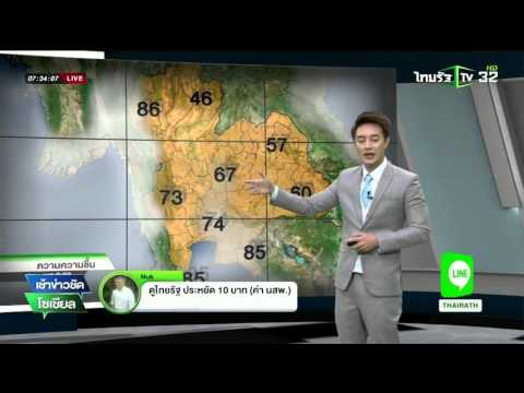 รู้ก่อนร้อนหนาว เผชิญสภาพอากาศที่ร้อนจัด | 16-03-59 | เช้าข่าวชัดโซเชียล | ThairathTV
