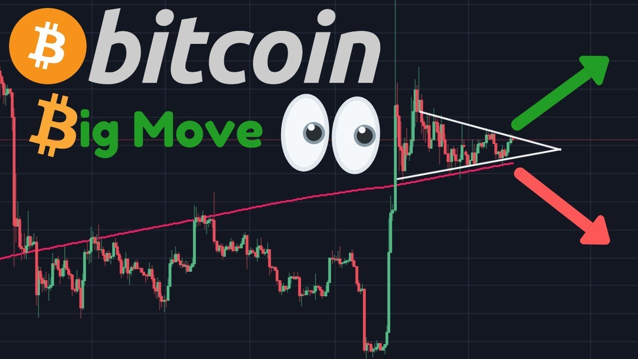 BITCOIN HUGE MOVE!! BEFORE THE END OF NOVEMBER!!!!!??