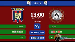 Crotone vs Udinese PREDICTION (by 007Soccerpicks.com)