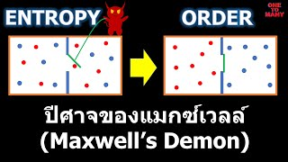 ปีศาจของแมกซ์เวลล์ (Maxwell's Demon)