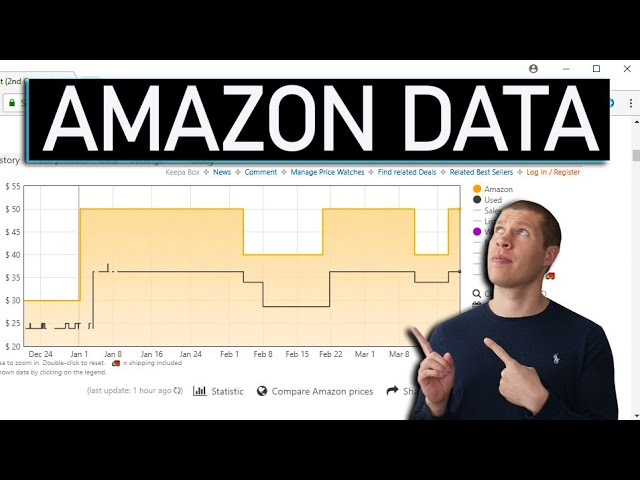 What a Keepa Graph Shows You and How You Can Use it to Make Money Selling on Amazon