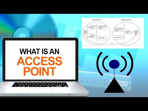 What is an Access Point | Computer & Networking Basics for Beginners | Computer Technology Course