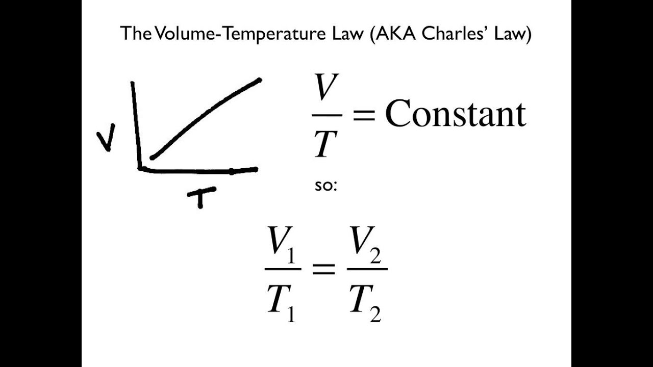 ib physics topic 2 mechanics The force that opposes the relative motion of two surfaces and acts along the surfaces air resistance and drag are friction forces.
