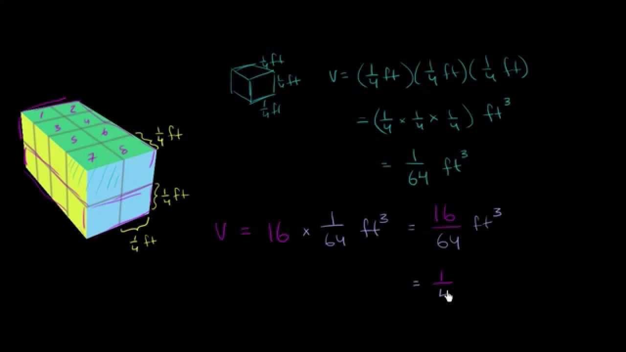Rumfang af rektangulær prisme med brøkterninger