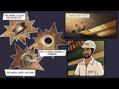 EOT crane spares | Maintenance schedule | Cranedge Comic |The case of the immobile crane.