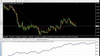 SABARA V2_OP_EA _MQ4__fixed lot _stop lose _start with 100 $
