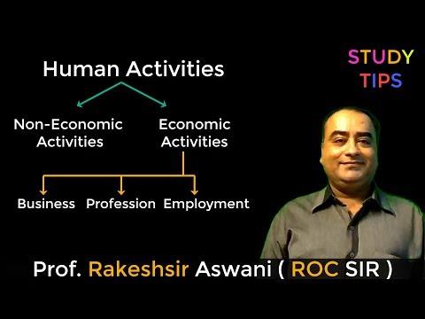 Human Activities &